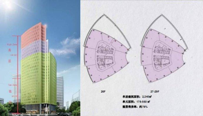 1788国际中心租金-招商电话-面积-静安寺写字楼